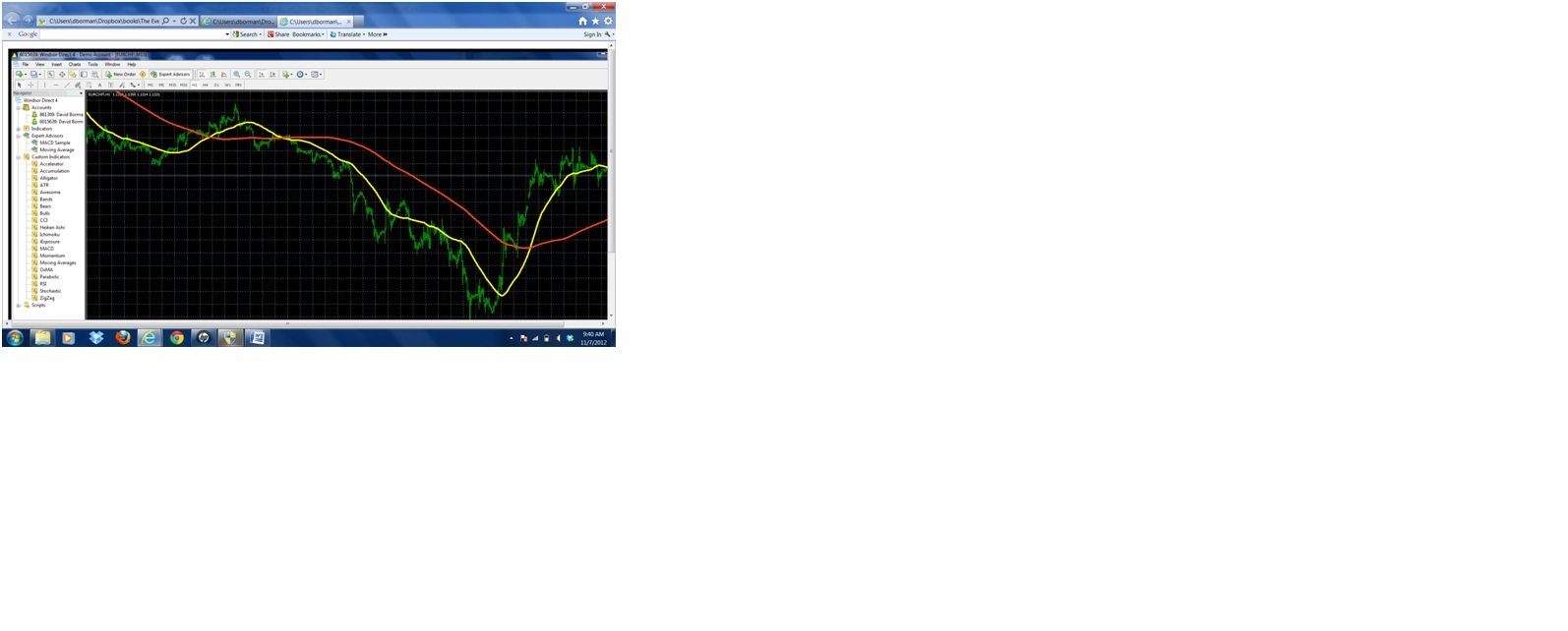 Online Forex Trading Account
