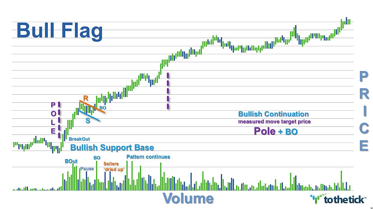 Commodity option trading strategies
