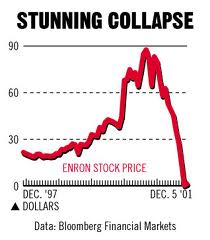 Enron-Stock Collapse